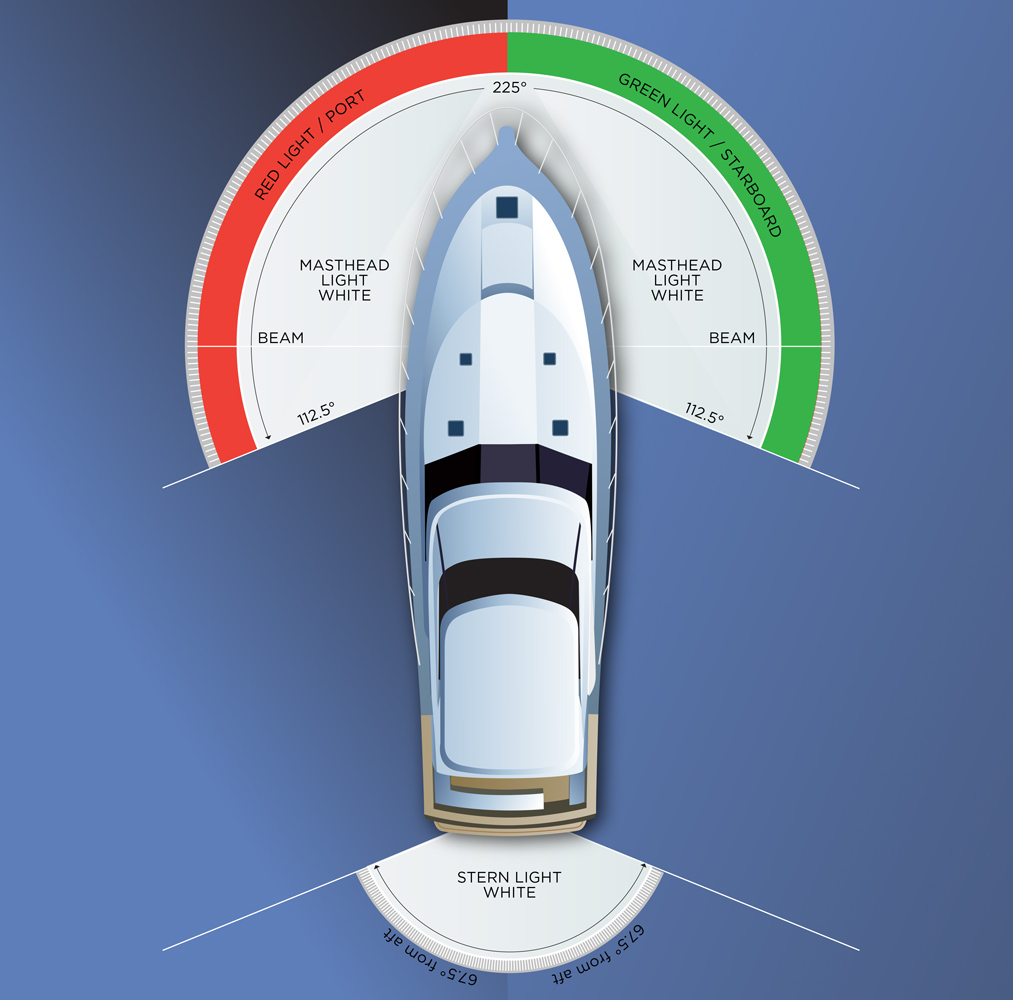 Boating-and-Yacht-Navigation-Lights-01 & Know Your Nav Lights - Sea Magazine